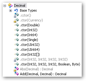 System.Decimal supports the Add method.