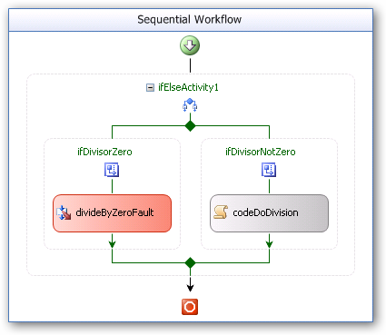 Simple sequential workflow showing various activities.